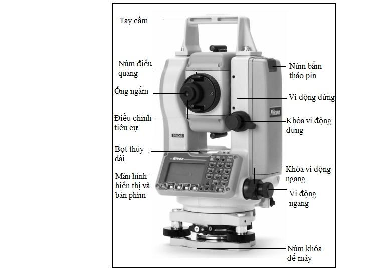 Mô tả máy toàn đạc điện tử Nikon DTM 332