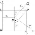 Xác lập hệ tọa độ công trình trong thi công nhà cao tầng