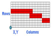 cấu trúc dữ liệu Raster