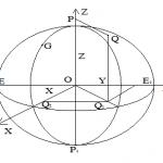 Một số hệ tọa độ dùng trong đo đạc vệ tinh