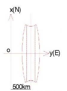 hệ tọa độ vuông góc utm