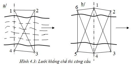 lưới khống chế thi công cầu