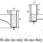 Phạm vi ứng dụng của các phương pháp đo thủy chuẩn