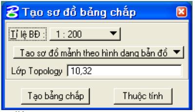 ban chap