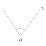 Phương pháp đo góc bằng