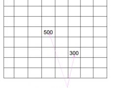 mo hinh grid