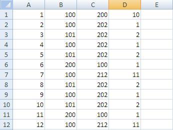 Số liệu định dạng đưa vào phần mềm T-com