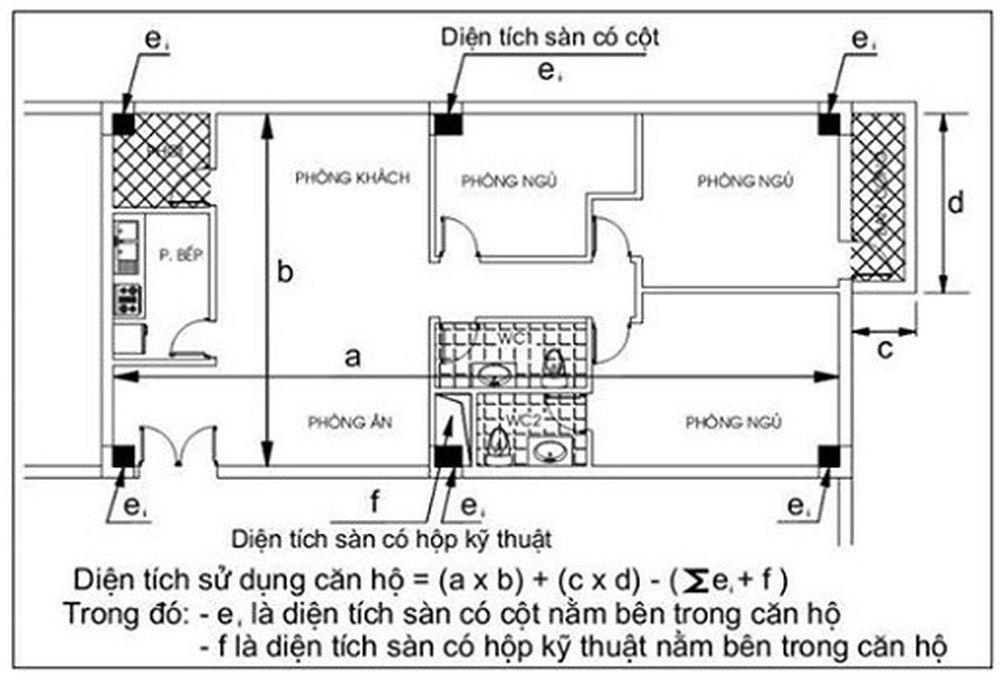cach-tinh-dien-tich-thong-thuy-can-ho-chung-cu